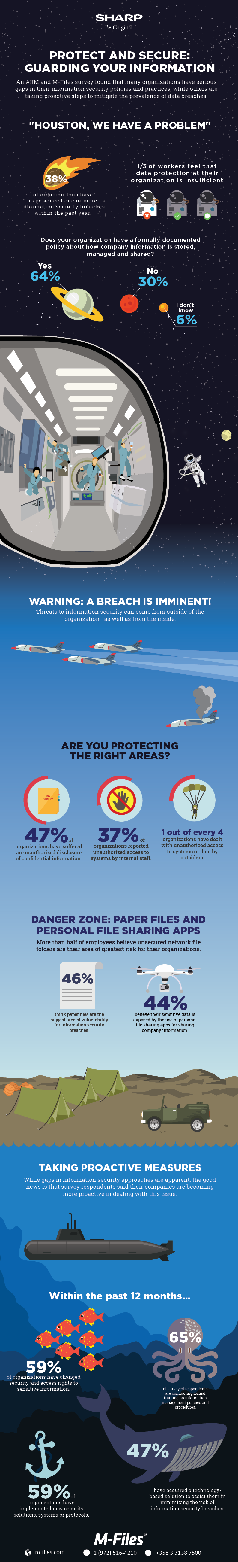 M-Files security infographic-1
